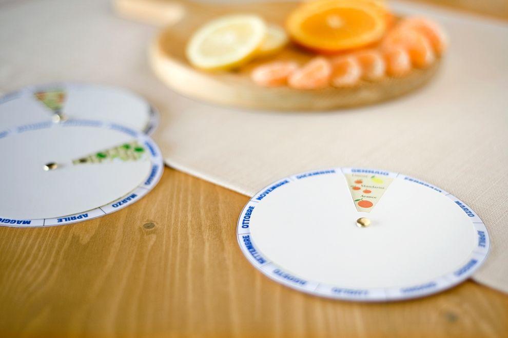 Come riutilizzare le vaschette delle merendine mulino bianco for Costruisci la tua cucina